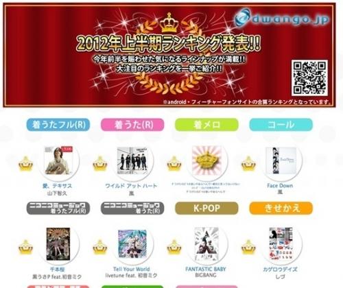 "Песня Big Bang  ""Fantastic Baby "" лидирует в японском чарте 'Dwango' за..."