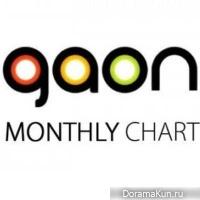 gaoon