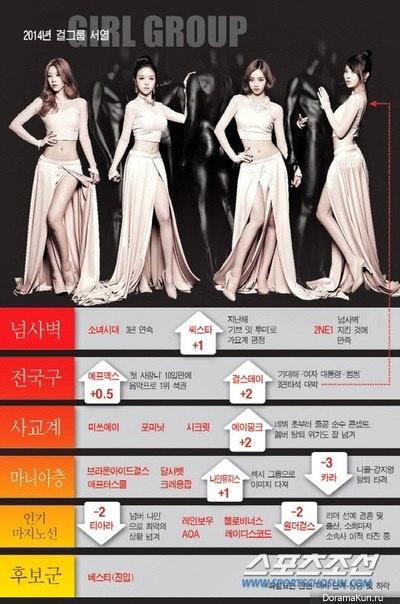 Официальный рейтинг женских групп 2014 года