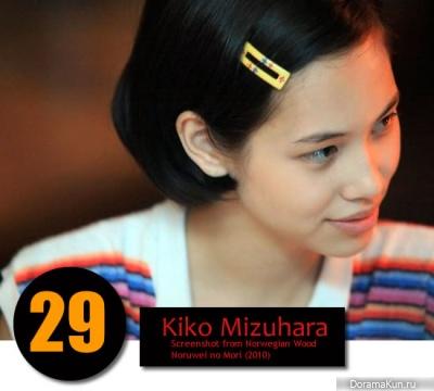 Кико Мизухара