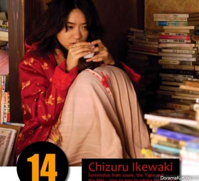 Чизуру Икеваки