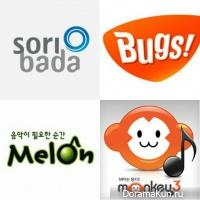 Melon, Bugs, Genie, Monkey3