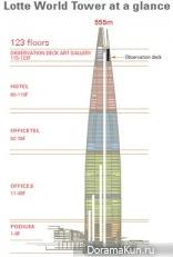 Lotte Super Tower