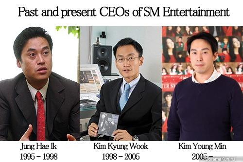 SM CEO