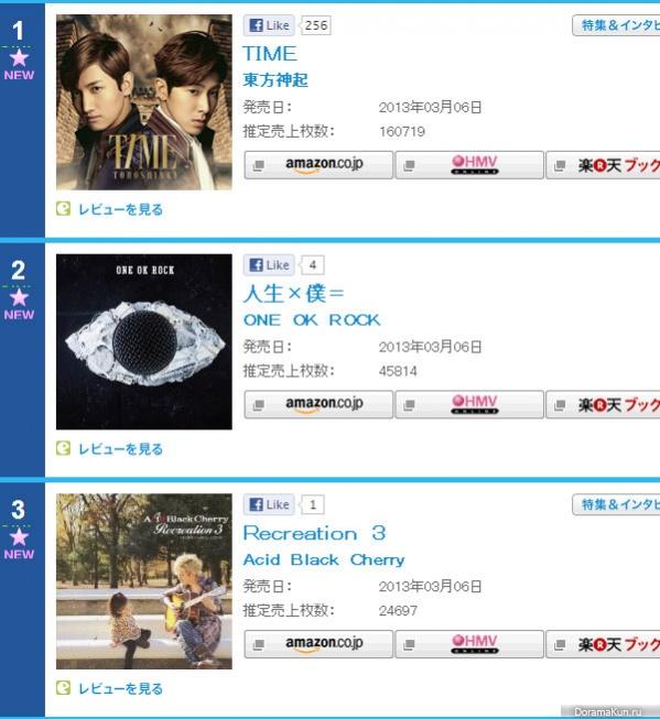 Oricon_Time