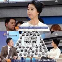 Kim Boo Sun