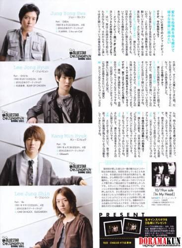 Интервью CNBLUE журналу TV Station ( сентябрь 2011)