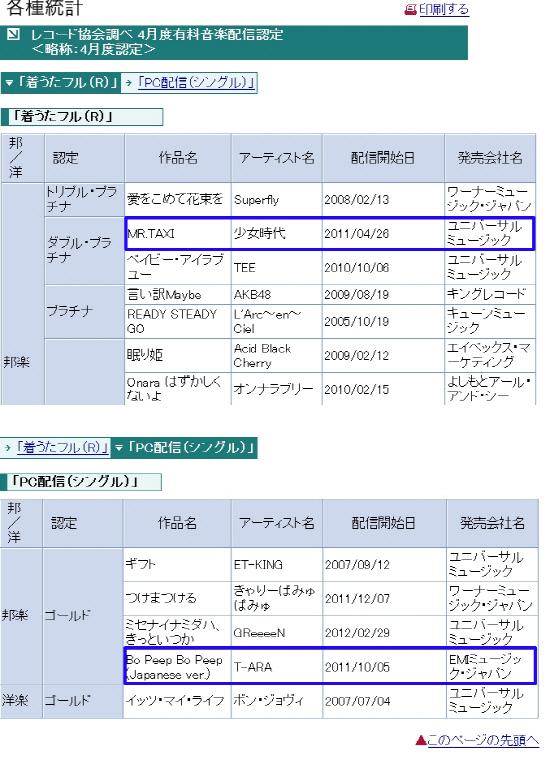 tara_snsd_japan