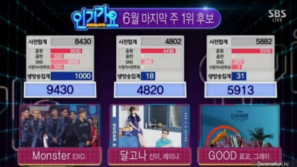 inkigayo-exo-monster-6th-win